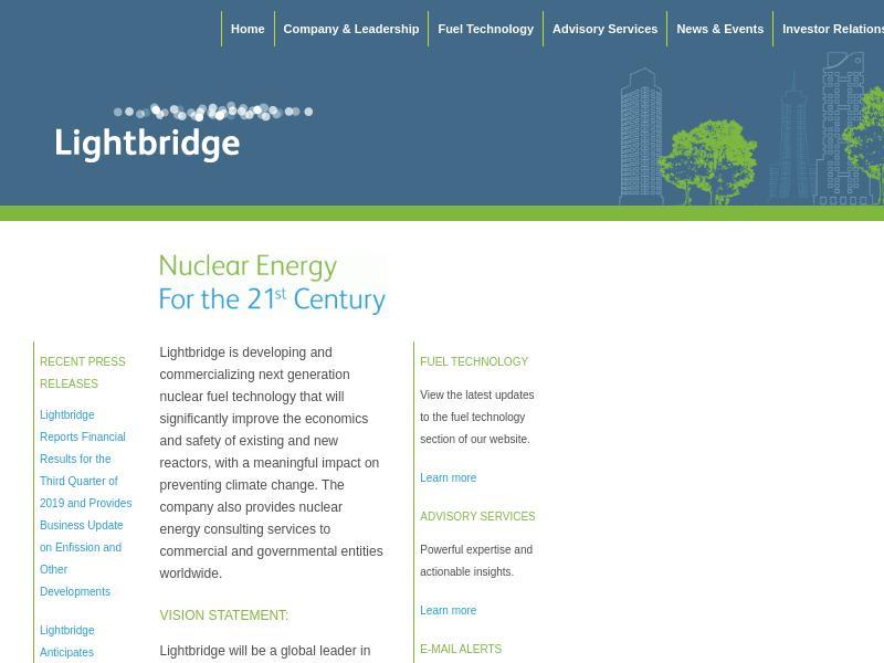 Lightbridge Corporation Gains 29.87%
