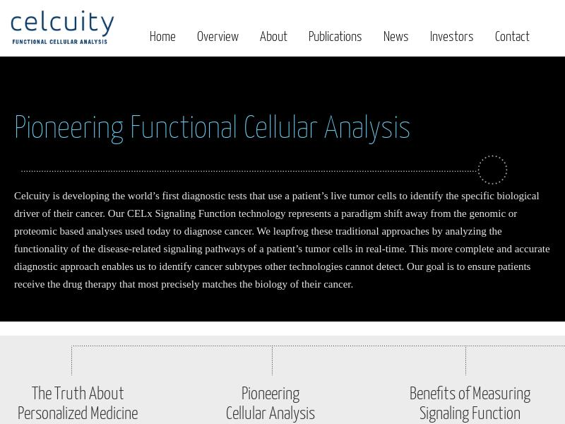 Celcuity Inc. Gains 20.75%