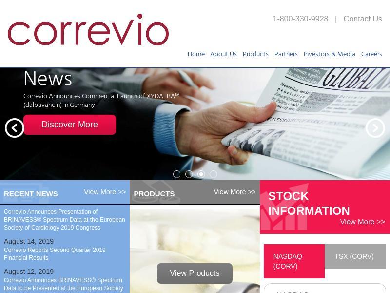 A Win For Correvio Pharma Corp.