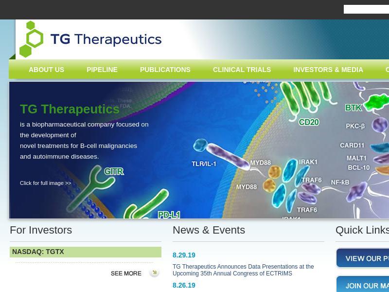 TG Therapeutics, Inc. Gains 40.85%