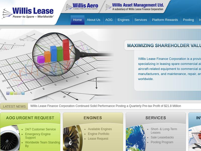 Big Gain For Willis Lease Finance Corporation