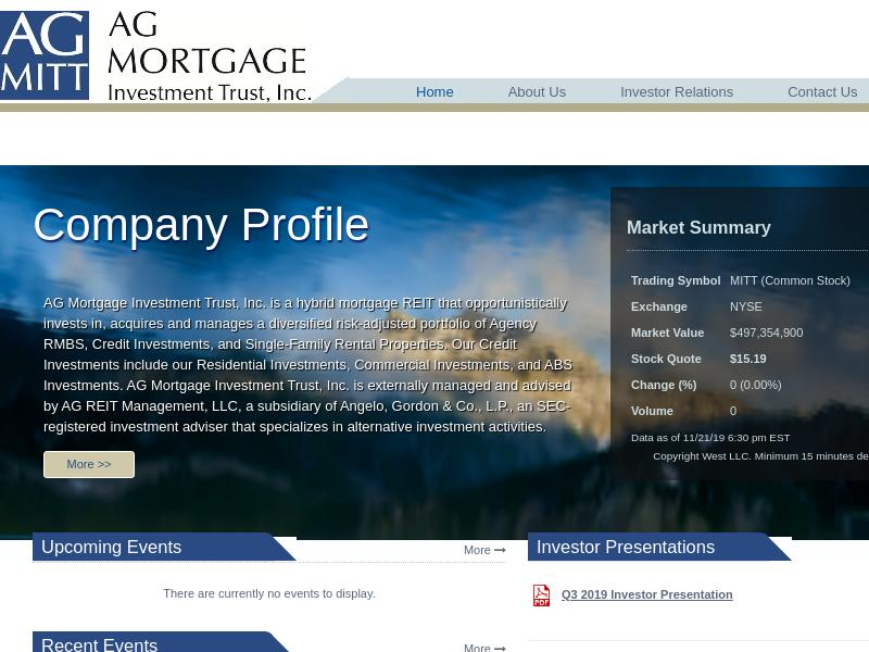 AG Mortgage Investment Trust, Inc. Made Big Gain