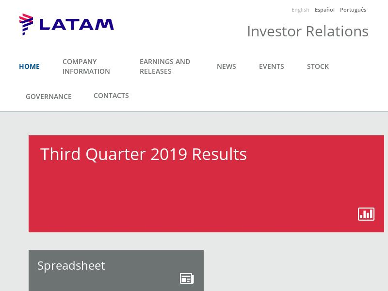 Big Gain For LATAM Airlines Group S.A.