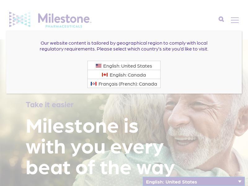 Milestone Pharmaceuticals Inc. Gains 166.77%