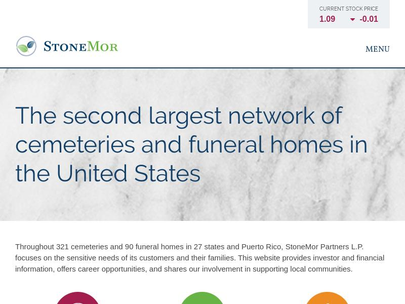 StoneMor Inc. Made Big Gain