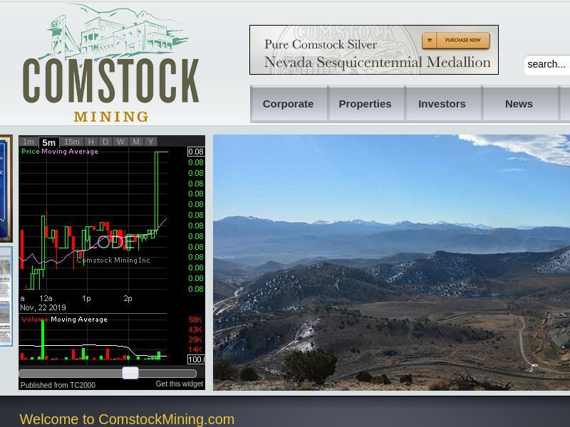 Comstock Mining Inc. Gains 157.33%