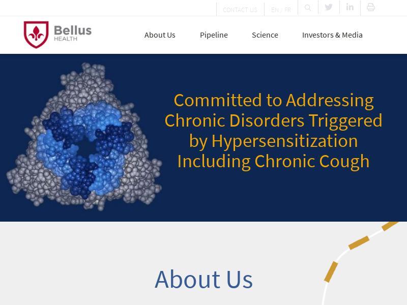 BELLUS Health Inc. Gains 28.87%