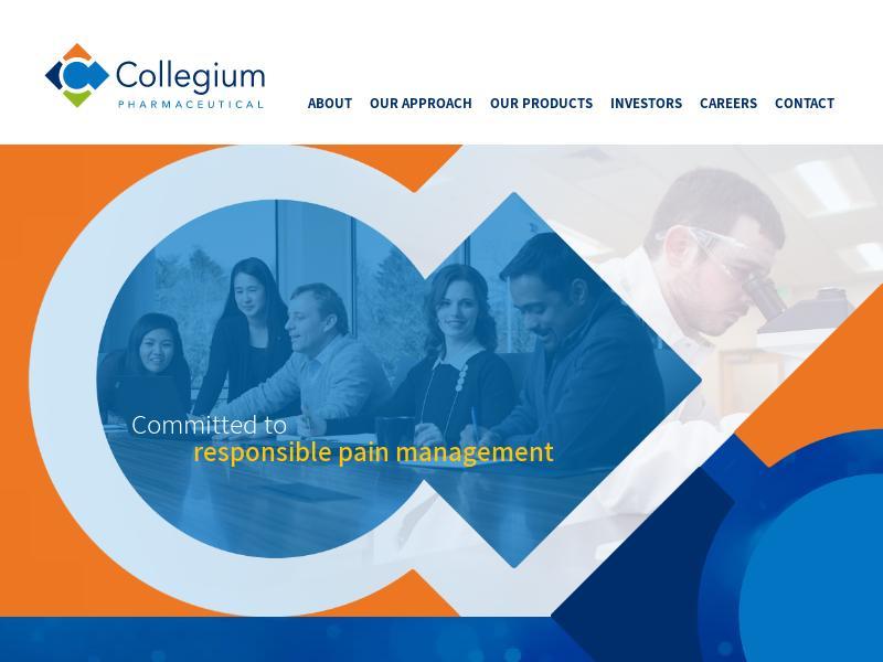 Big Move For Collegium Pharmaceutical, Inc.