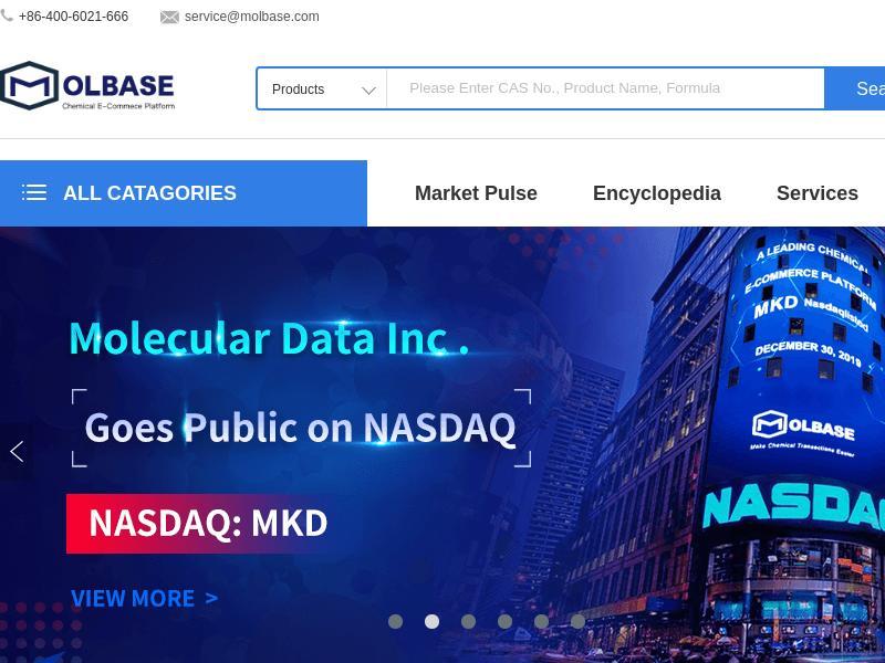 Molecular Data Inc. Gains 23.58%