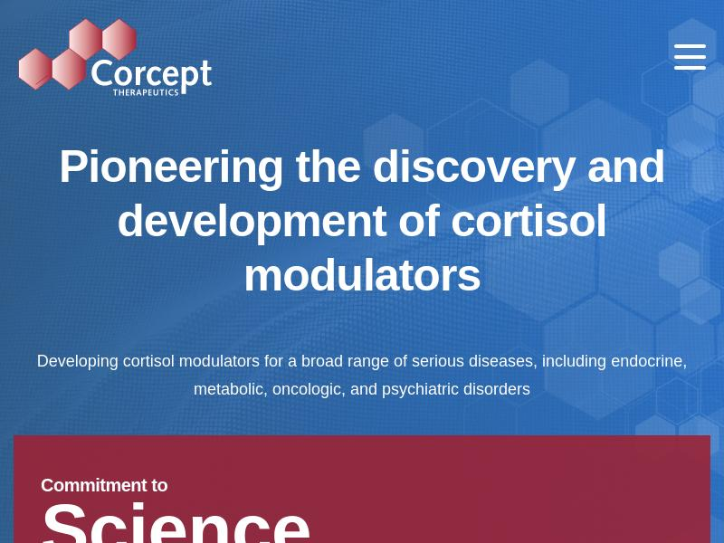 Corcept Therapeutics Incorporated Soared