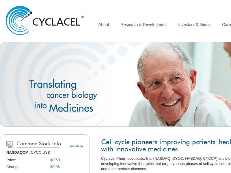 Cyclacel Pharmaceuticals, Inc. Soared